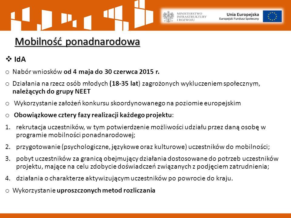 Mobilność ponadnarodowa  IdA o Nabór wniosków od 4 maja do 30 czerwca 2015 r.