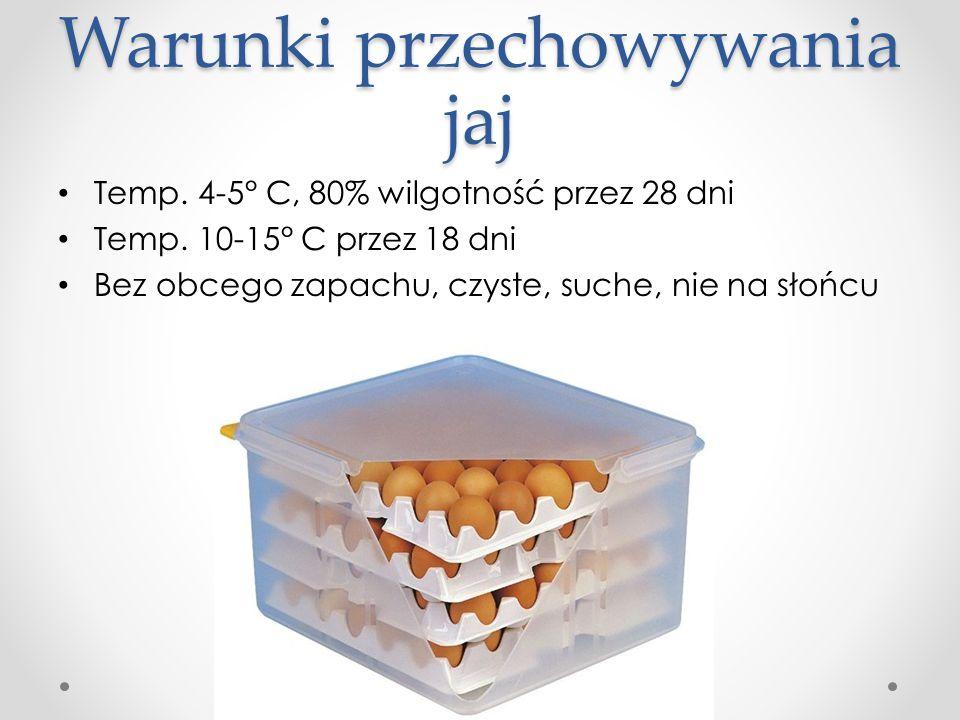 Warunki przechowywania jaj Temp. 4-5° C, 80% wilgotność przez 28 dni Temp. 10-15° C przez 18 dni Bez obcego zapachu, czyste, suche, nie na słońcu