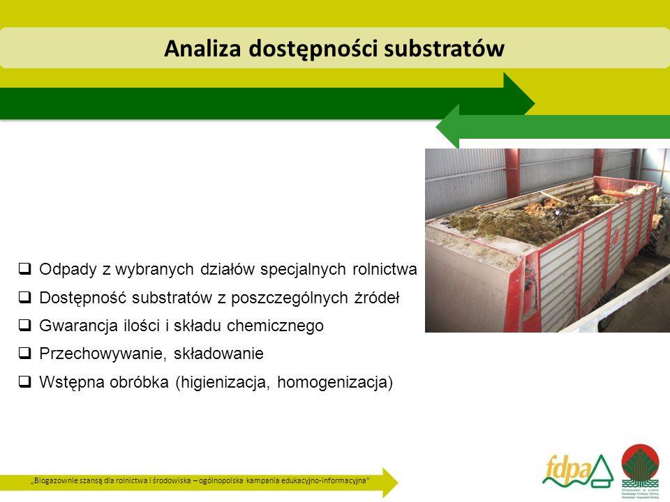 """""""Biogazownie szansą dla rolnictwa i środowiska – ogólnopolska kampania edukacyjno-informacyjna Analiza dostępności substratów  Odpady z wybranych działów specjalnych rolnictwa  Dostępność substratów z poszczególnych żródeł  Gwarancja ilości i składu chemicznego  Przechowywanie, składowanie  Wstępna obróbka (higienizacja, homogenizacja)"""