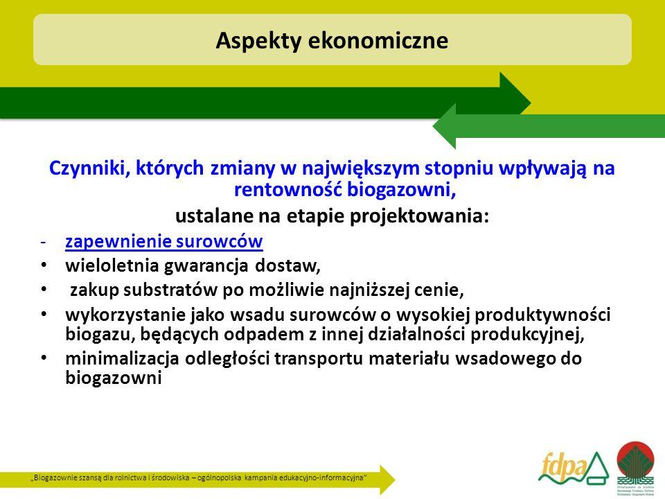 """""""Biogazownie szansą dla rolnictwa i środowiska – ogólnopolska kampania edukacyjno-informacyjna"""" Czynniki, których zmiany w największym stopniu wpływaj"""