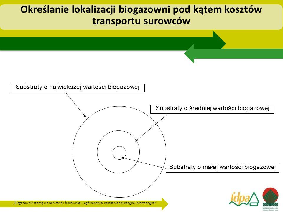 """""""Biogazownie szansą dla rolnictwa i środowiska – ogólnopolska kampania edukacyjno-informacyjna Określanie lokalizacji biogazowni pod kątem kosztów transportu surowców Substraty o największej wartości biogazowej Substraty o małej wartości biogazowej Substraty o średniej wartości biogazowej"""