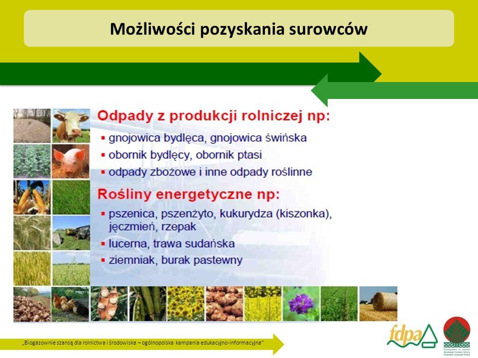 """""""Biogazownie szansą dla rolnictwa i środowiska – ogólnopolska kampania edukacyjno-informacyjna"""" Możliwości pozyskania surowców"""