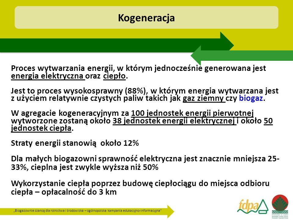 """""""Biogazownie szansą dla rolnictwa i środowiska – ogólnopolska kampania edukacyjno-informacyjna Proces wytwarzania energii, w którym jednocześnie generowana jest energia elektryczna oraz ciepło."""