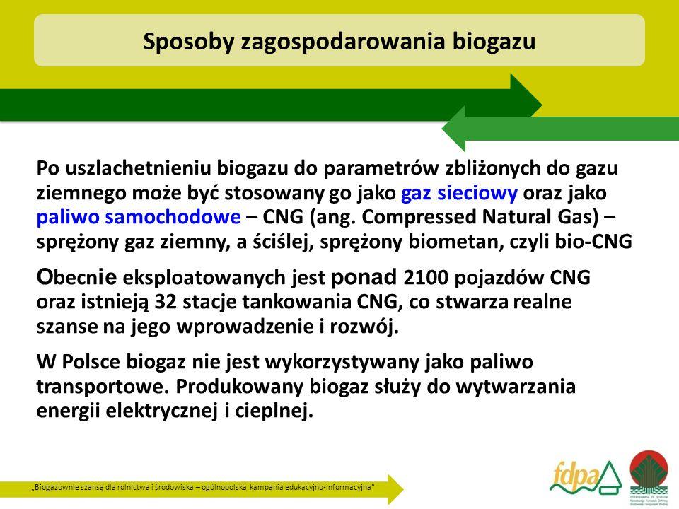 """""""Biogazownie szansą dla rolnictwa i środowiska – ogólnopolska kampania edukacyjno-informacyjna Po uszlachetnieniu biogazu do parametrów zbliżonych do gazu ziemnego może być stosowany go jako gaz sieciowy oraz jako paliwo samochodowe – CNG (ang."""