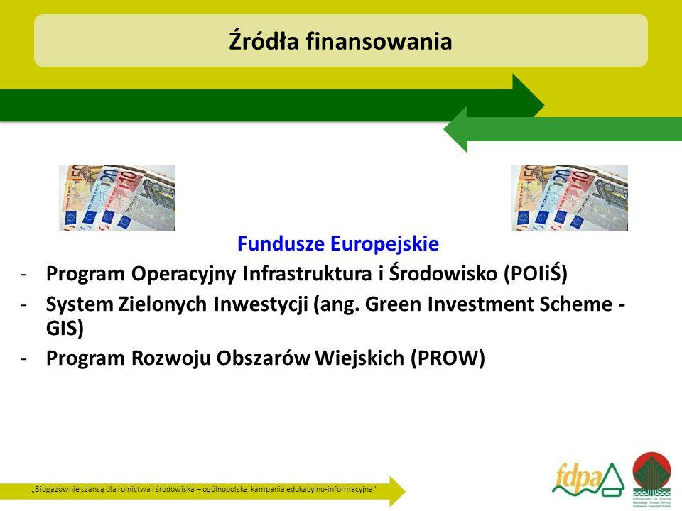 """""""Biogazownie szansą dla rolnictwa i środowiska – ogólnopolska kampania edukacyjno-informacyjna Fundusze Europejskie -Program Operacyjny Infrastruktura i Środowisko (POIiŚ) -System Zielonych Inwestycji (ang."""