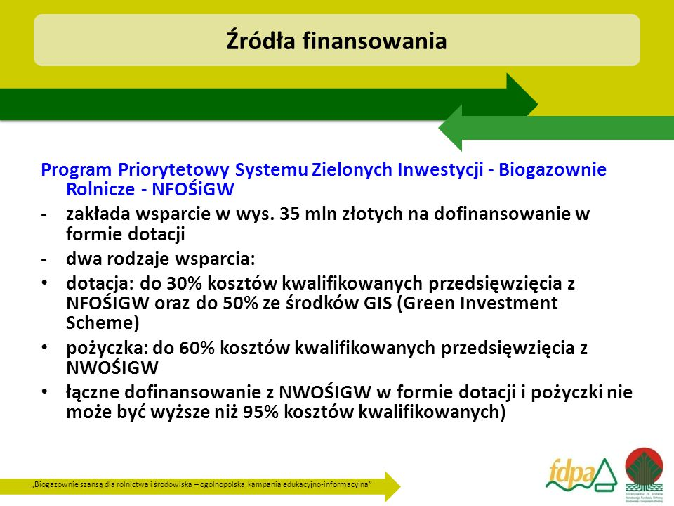 """""""Biogazownie szansą dla rolnictwa i środowiska – ogólnopolska kampania edukacyjno-informacyjna Program Priorytetowy Systemu Zielonych Inwestycji - Biogazownie Rolnicze - NFOŚiGW -zakłada wsparcie w wys."""