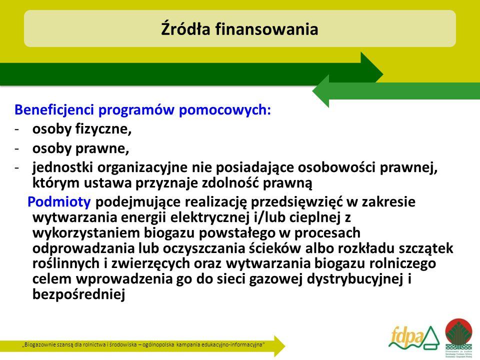 """""""Biogazownie szansą dla rolnictwa i środowiska – ogólnopolska kampania edukacyjno-informacyjna Beneficjenci programów pomocowych: -osoby fizyczne, -osoby prawne, -jednostki organizacyjne nie posiadające osobowości prawnej, którym ustawa przyznaje zdolność prawną Podmioty podejmujące realizację przedsięwzięć w zakresie wytwarzania energii elektrycznej i/lub cieplnej z wykorzystaniem biogazu powstałego w procesach odprowadzania lub oczyszczania ścieków albo rozkładu szczątek roślinnych i zwierzęcych oraz wytwarzania biogazu rolniczego celem wprowadzenia go do sieci gazowej dystrybucyjnej i bezpośredniej Źródła finansowania"""