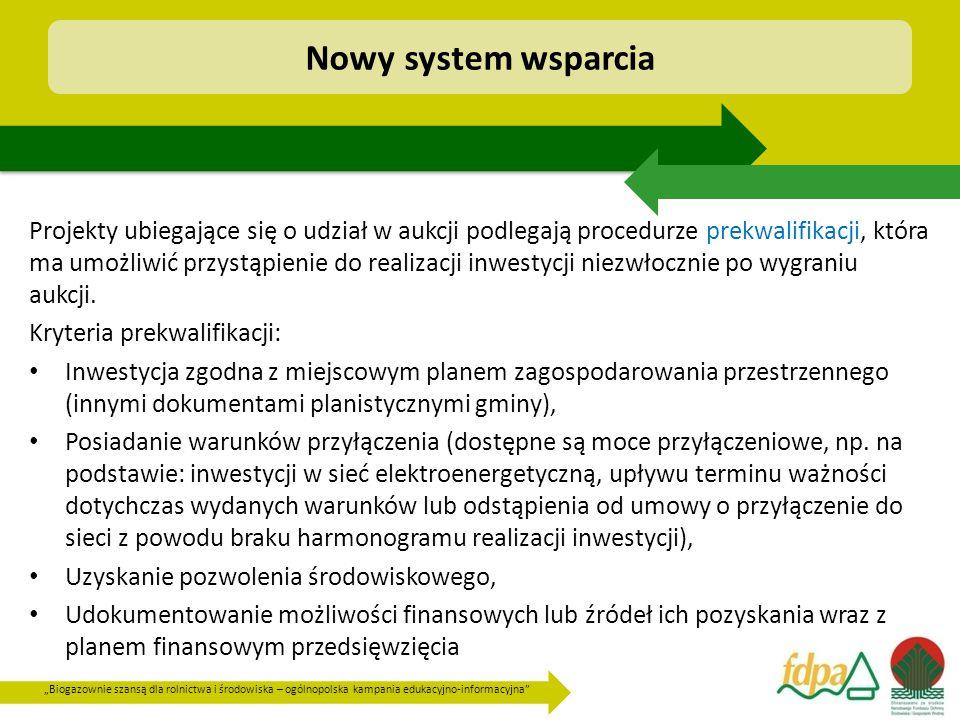 """""""Biogazownie szansą dla rolnictwa i środowiska – ogólnopolska kampania edukacyjno-informacyjna"""" Projekty ubiegające się o udział w aukcji podlegają pr"""