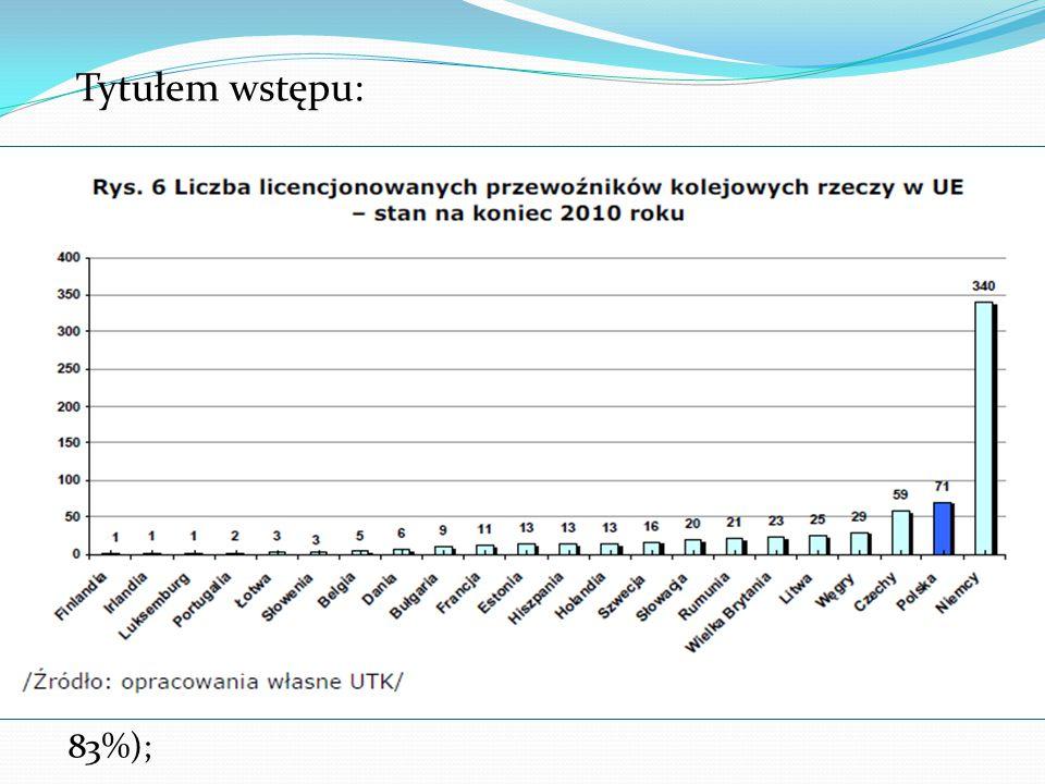 Tytułem wstępu: transport jako istotny czynnik determinujący rozwój gospodarczy; wzrost mobilności ludzi; ewolucja transportu kolejowego na przestrzeni ostatnich 25 lat; restrukturyzacja przemysłu kolejowego i przedsiębiorstw kolejowych (problemy zarządzania); liberalizacja rynku kolejowego; dominacja w Polsce transportu samochodowego (79%- 83%);