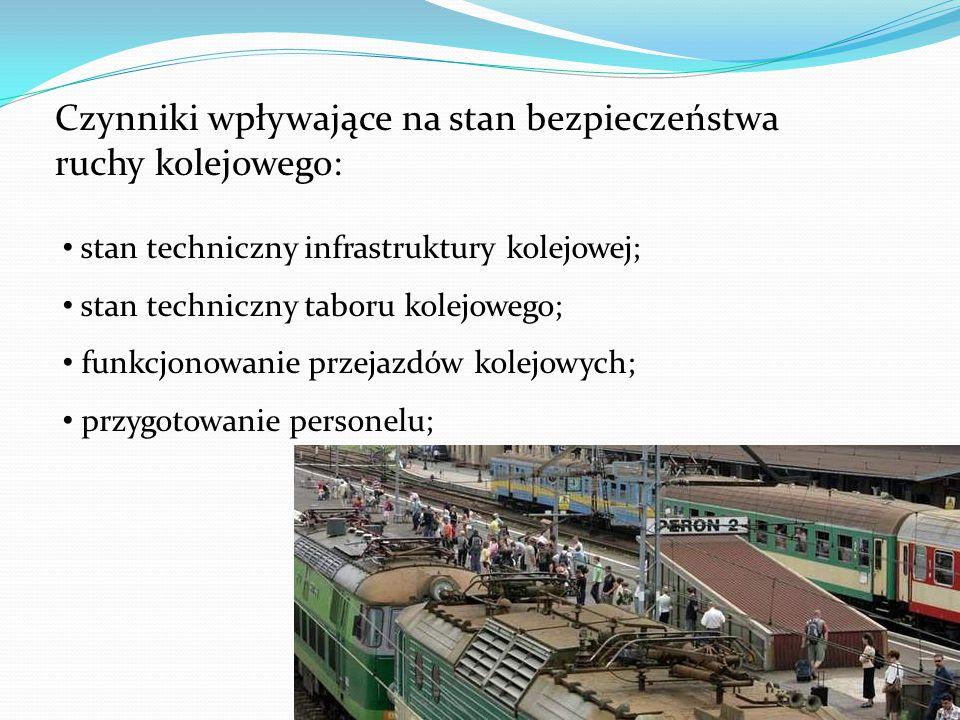 Czynniki wpływające na stan bezpieczeństwa ruchy kolejowego: stan techniczny infrastruktury kolejowej; stan techniczny taboru kolejowego; funkcjonowan