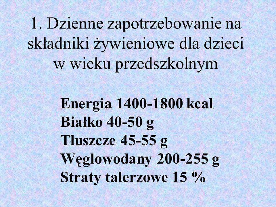 1. Dzienne zapotrzebowanie na składniki żywieniowe dla dzieci w wieku przedszkolnym Energia 1400-1800 kcal Białko 40-50 g Tłuszcze 45-55 g Węglowodany