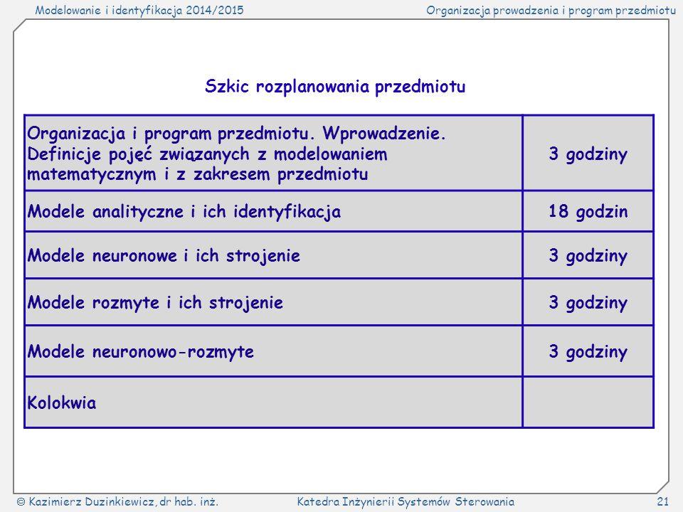 Modelowanie i identyfikacja 2014/2015Organizacja prowadzenia i program przedmiotu  Kazimierz Duzinkiewicz, dr hab.