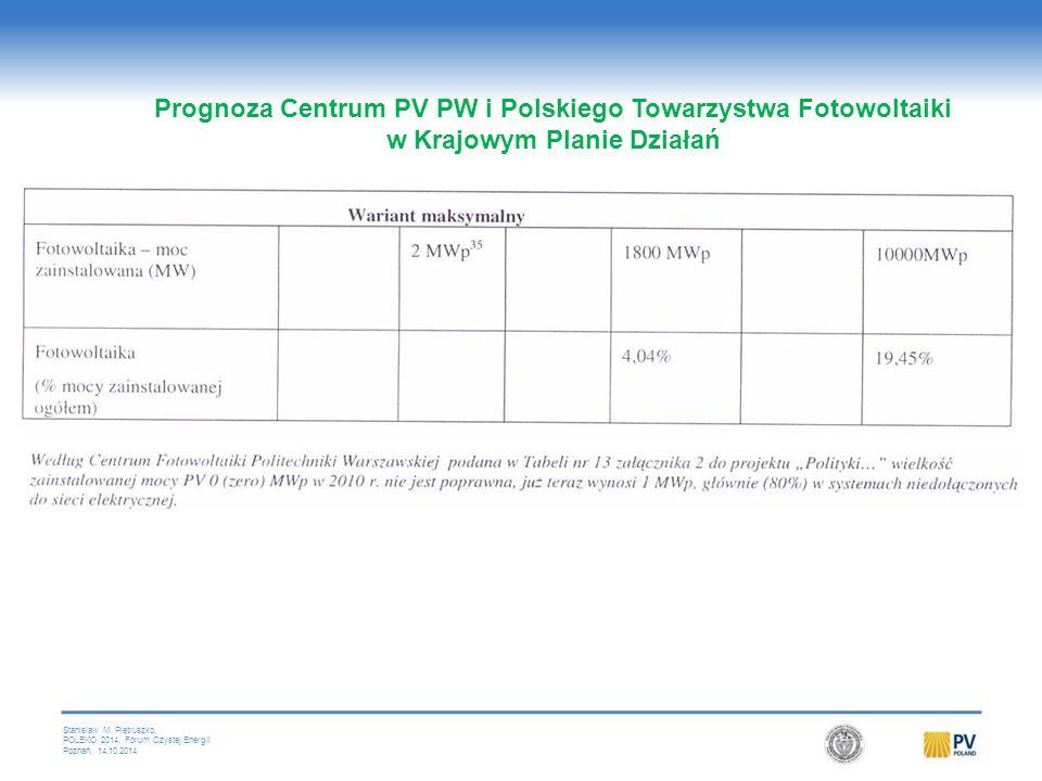 Stanislaw M. Pietruszko, POLEKO 2014, Forum Czystej Energii Poznań, 14.10.2014 Prognoza Centrum PV PW i Polskiego Towarzystwa Fotowoltaiki w Krajowym