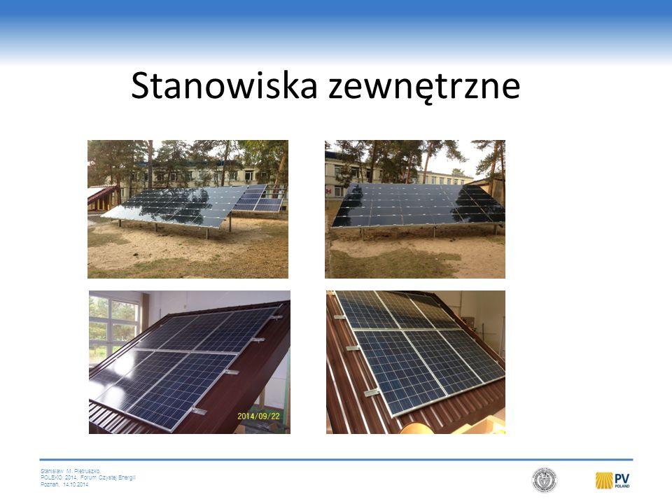 Stanislaw M. Pietruszko, POLEKO 2014, Forum Czystej Energii Poznań, 14.10.2014 Stanowiska zewnętrzne
