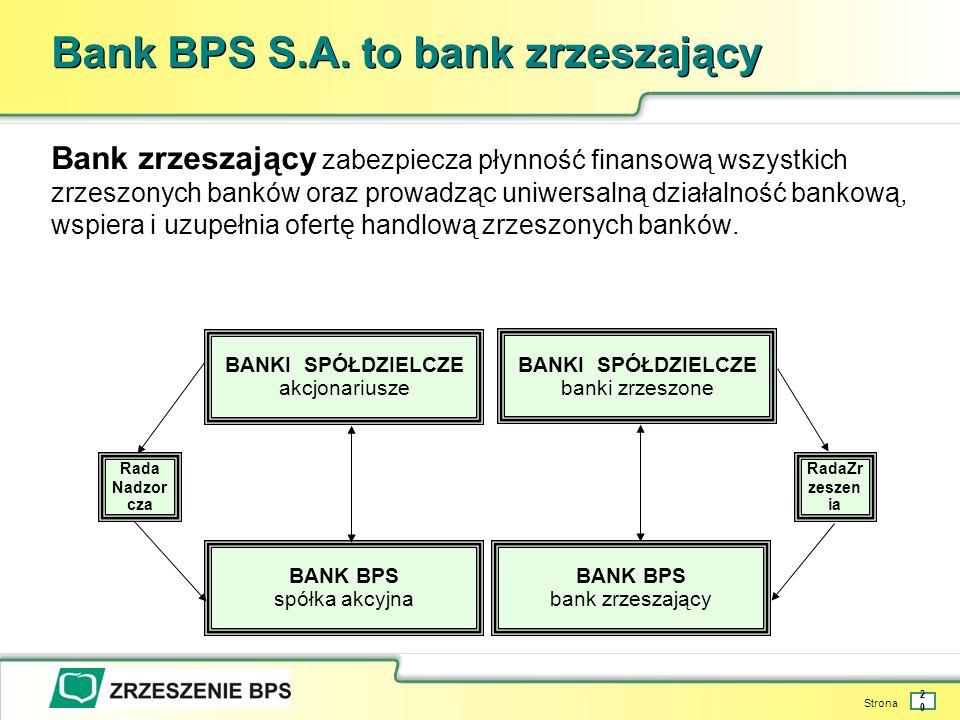 Strona 20 Bank BPS S.A.