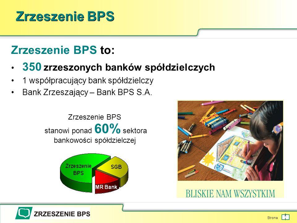 Strona 21 Zrzeszenie BPS Zrzeszenie BPS to: 350 zrzeszonych banków spółdzielczych 1 współpracujący bank spółdzielczy Bank Zrzeszający – Bank BPS S.A.