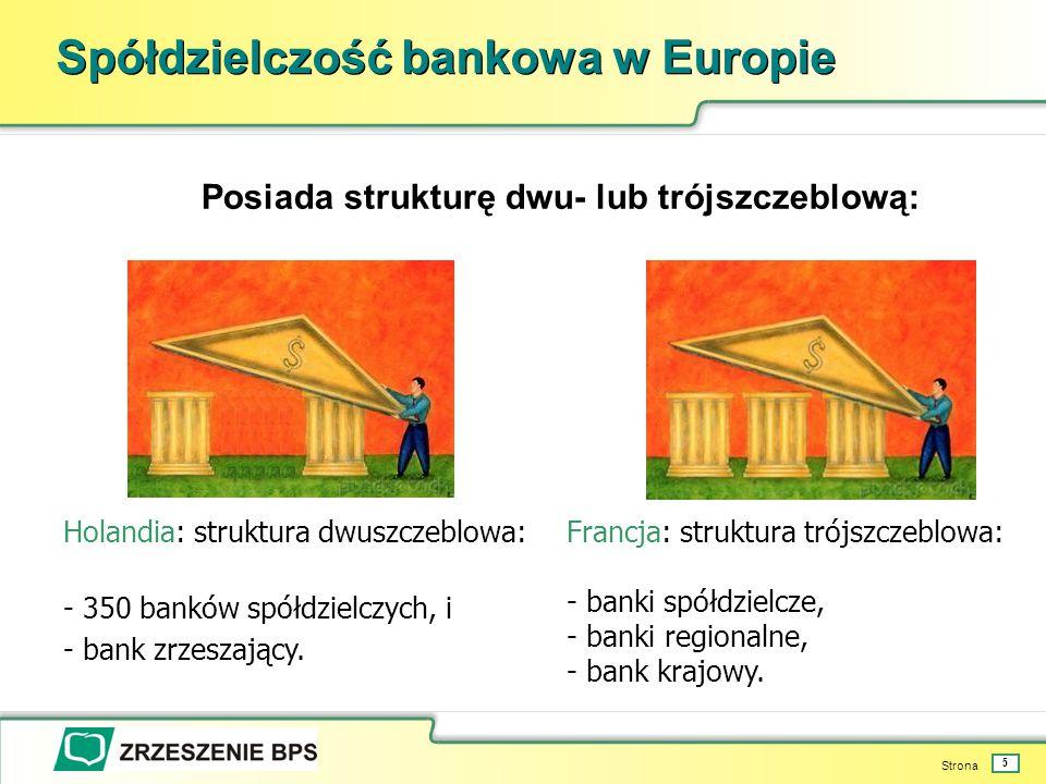 Strona 5 Spółdzielczość bankowa w Europie Posiada strukturę dwu- lub trójszczeblową: Holandia: struktura dwuszczeblowa: - 350 banków spółdzielczych, i - bank zrzeszający.