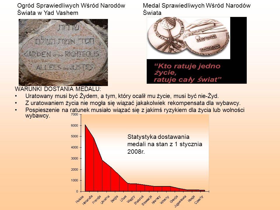 WARUNKI DOSTANIA MEDALU: Uratowany musi być Żydem, a tym, który ocalił mu życie, musi być nie-Żyd. Z uratowaniem życia nie mogła się wiązać jakakolwie
