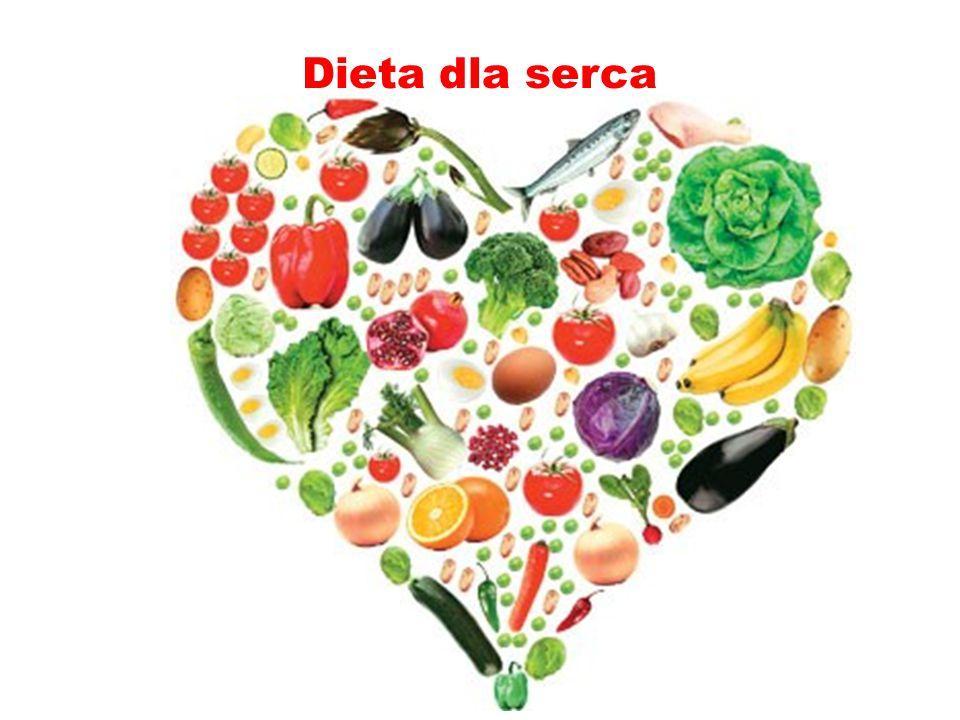 Dieta dla serca