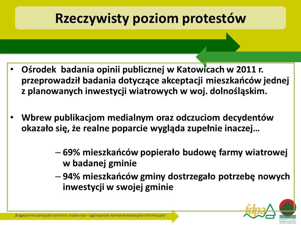 """""""Biogazownie szansą dla rolnictwa i środowiska – ogólnopolska kampania edukacyjno-informacyjna Rzeczywisty poziom protestów Ośrodek badania opinii publicznej w Katowicach w 2011 r."""