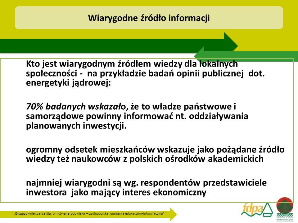 """""""Biogazownie szansą dla rolnictwa i środowiska – ogólnopolska kampania edukacyjno-informacyjna Wiarygodne źródło informacji Kto jest wiarygodnym źródłem wiedzy dla lokalnych społeczności - na przykładzie badań opinii publicznej dot."""