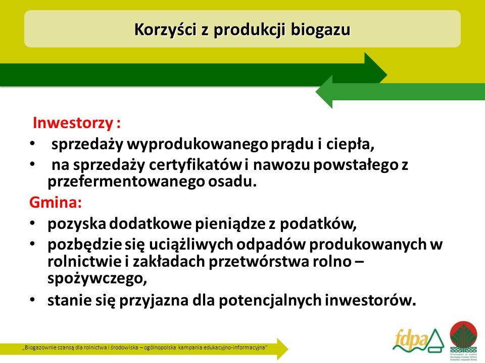 """""""Biogazownie szansą dla rolnictwa i środowiska – ogólnopolska kampania edukacyjno-informacyjna Możliwość zagospodarowania produktów z biogazowani Element zapewniający trwałość projektu Posiadanie lub dzierżawa areałów do rozprowadzenia odpadów pofermentacyjnych (Niewielkie odległości) Odbiór odpadów pofermentacyjnych przez rolników (Wieloletnie umowy na odbiór odpadów) Budowa zbiorników do przechowywania odpadów"""