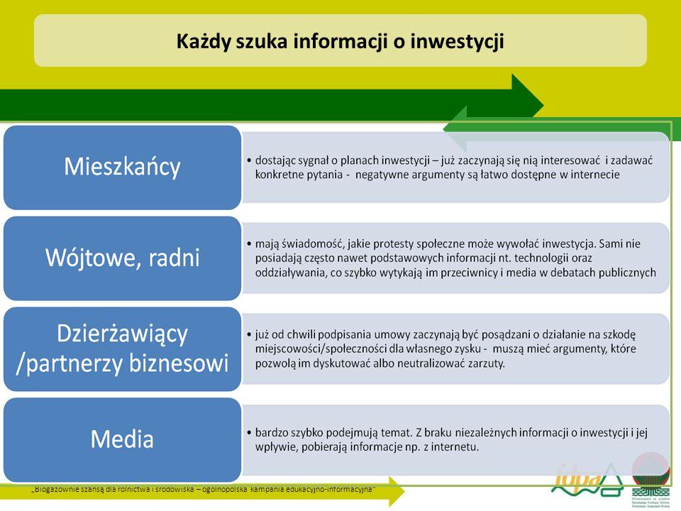 """""""Biogazownie szansą dla rolnictwa i środowiska – ogólnopolska kampania edukacyjno-informacyjna Każdy szuka informacji o inwestycji"""