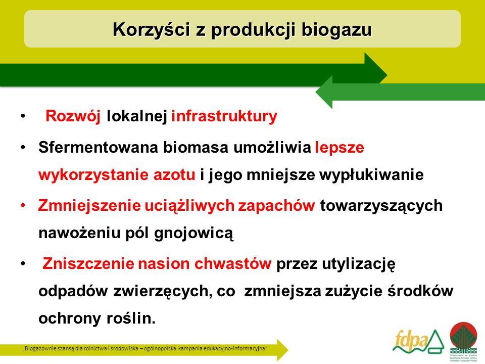 """""""Biogazownie szansą dla rolnictwa i środowiska – ogólnopolska kampania edukacyjno-informacyjna Dlaczego NIE Biogazowniom cd."""