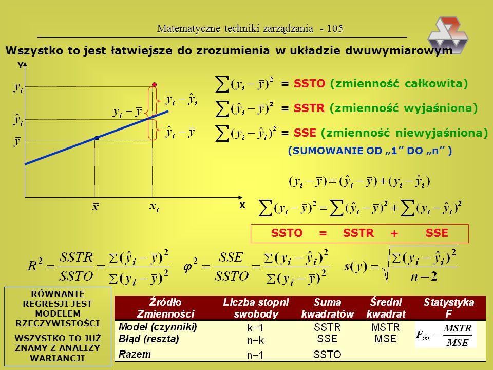 Matematyczne techniki zarządzania - 104 a i... — oszacowane wartości współczynników regresji; określają wpływ poszczególnych zmiennych X i na zmienną