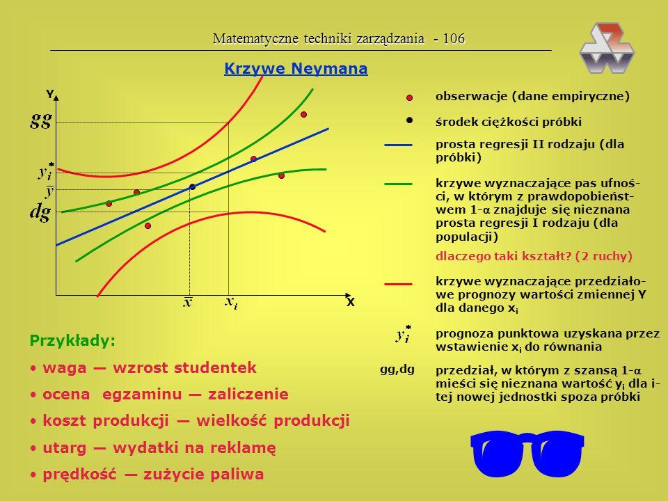Matematyczne techniki zarządzania - 105 Wszystko to jest łatwiejsze do zrozumienia w układzie dwuwymiarowym X Y = SSTO (zmienność całkowita) = SSTR (z