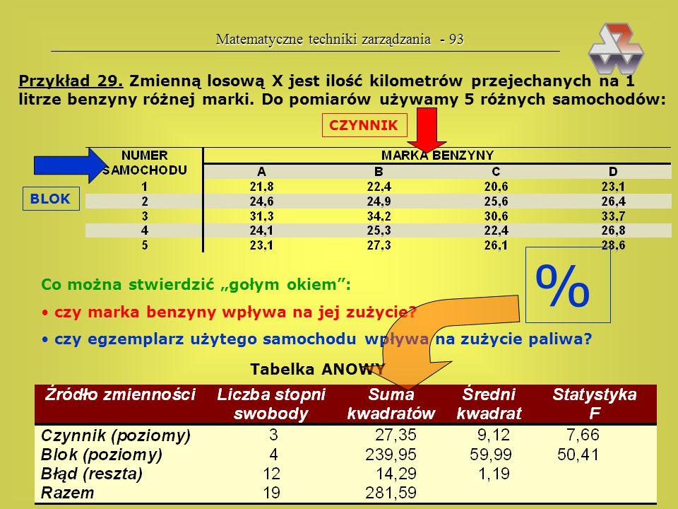 Matematyczne techniki zarządzania - 92 ANALIZA WARIANCJI DWUCZYNNIKOWA SSTO CZYNNIK BLOK x ij — wartość obserwacji w i-tym poziomie bloku i j- tym poz