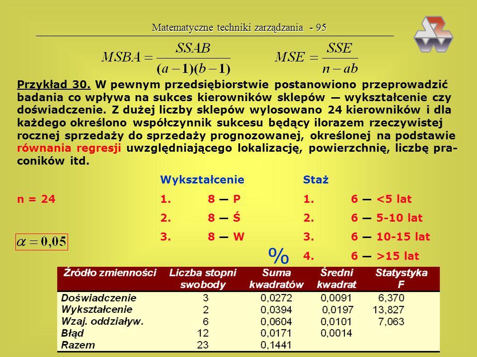 Matematyczne techniki zarządzania - 94 Przyjmujemy  = 0,01 i stawiamy hipotezy: H 0 : czynnik nie wpływa...H 1 : czynnik... H 0 : blok nie wpływa...H