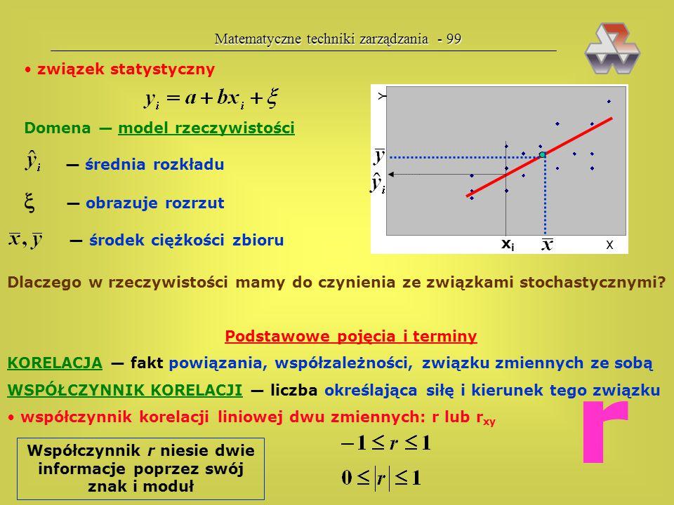 Matematyczne techniki zarządzania - 98 Trzy rodzaje związków pomiędzy Y i X związek funkcyjny (deterministyczny) Y X xixi yiyi Domena — matematyka KAŻ