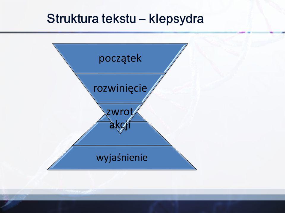 Struktura tekstu – klepsydra wyjaśnienie początek rozwinięcie zwrot akcji