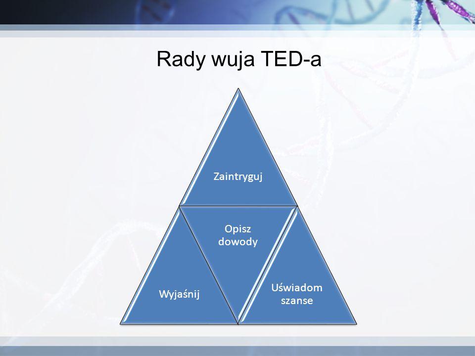 ZaintrygujWyjaśnij Opisz dowody Uświadom szanse Rady wuja TED-a