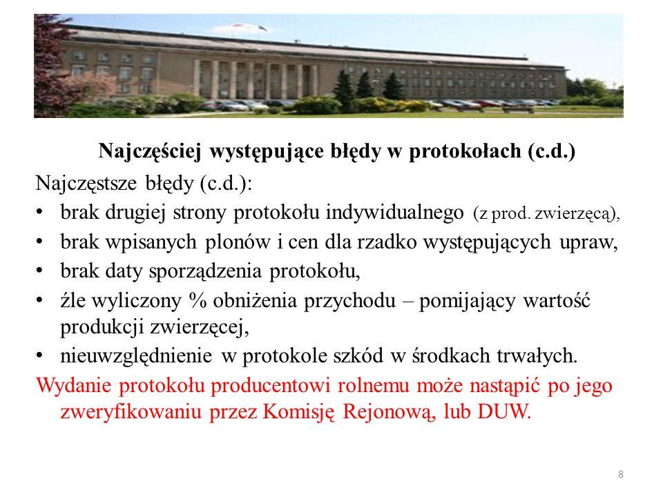 Powierzchnia UR gospodarstwa wynosi …………….ha.