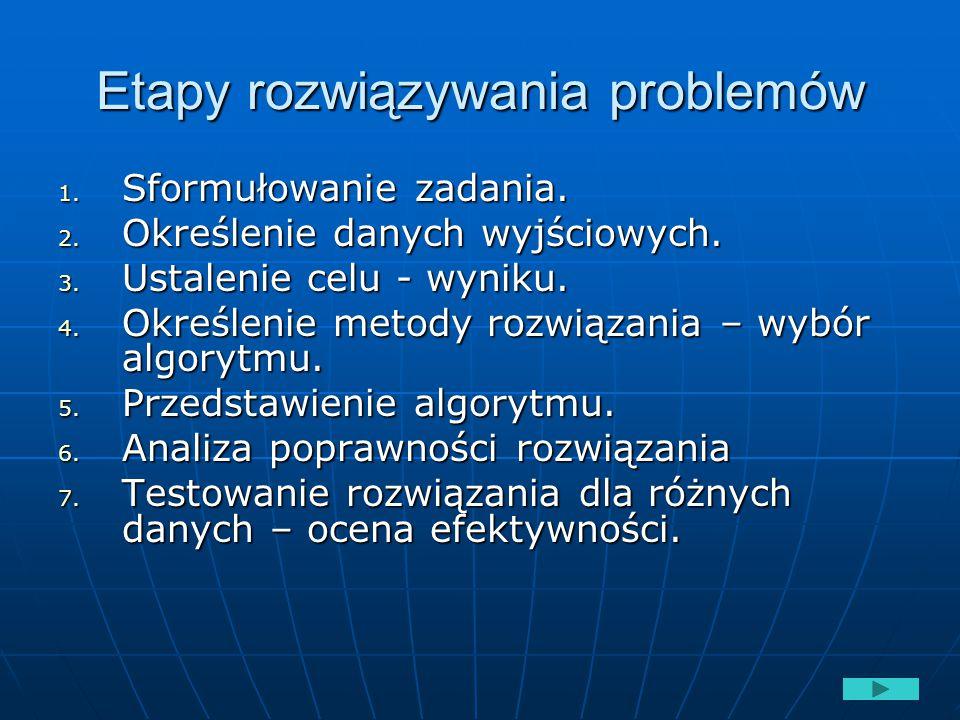 Etapy rozwiązywania problemów 1. Sformułowanie zadania. 2. Określenie danych wyjściowych. 3. Ustalenie celu - wyniku. 4. Określenie metody rozwiązania
