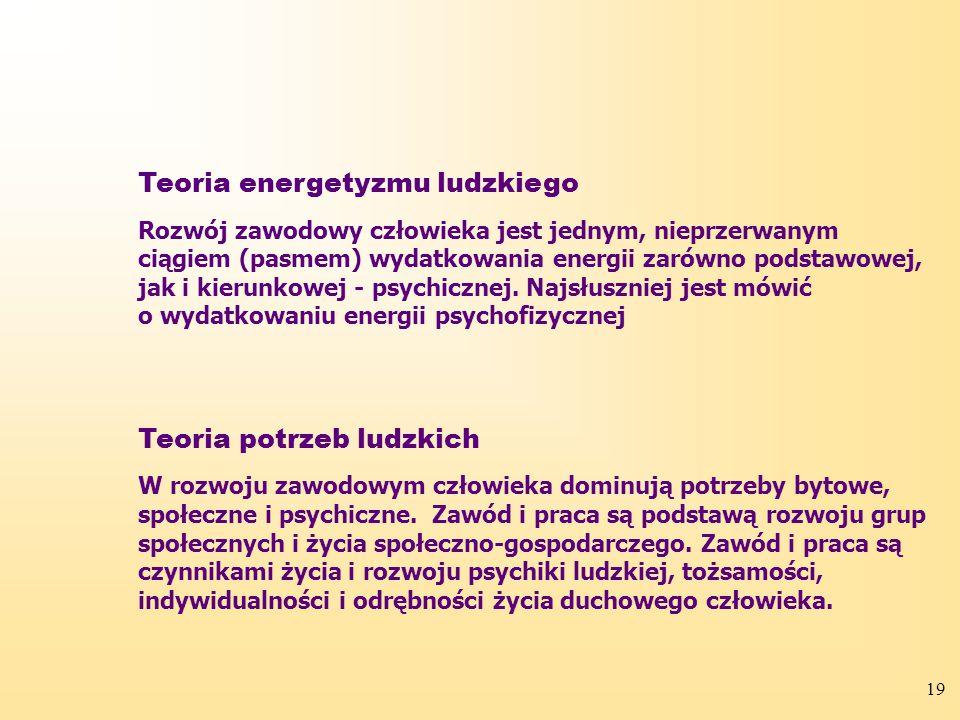 19 Teoria energetyzmu ludzkiego Rozwój zawodowy człowieka jest jednym, nieprzerwanym ciągiem (pasmem) wydatkowania energii zarówno podstawowej, jak i kierunkowej - psychicznej.