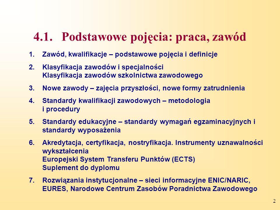 43 Podstawy prawne Opis zawodu Zadania zawodowe Składowe kwalifikacji KwalifikacjeKwalifikacje Poziom 1 Poziom 2 Poziom 3 Poziom 4 Poziom 5 EuropejskieRamyKwalifikacji Ramowa struktura kwalifikacjiEuropejskiegoObszaruSzkolnictwaWyższego 2 1 3 4 5 6 7 8 Kwalifikacje krótkiego cyklu Kwalifikacje I cyklu Kwalifikacje II cyklu Kwalifikacje III cyklu Standard i ramy kwalifikacji SPO RZL