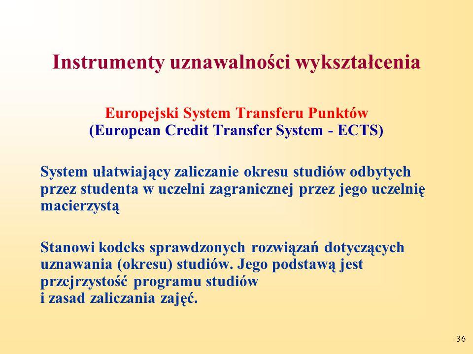 36 Instrumenty uznawalności wykształcenia Europejski System Transferu Punktów (European Credit Transfer System - ECTS) System ułatwiający zaliczanie okresu studiów odbytych przez studenta w uczelni zagranicznej przez jego uczelnię macierzystą Stanowi kodeks sprawdzonych rozwiązań dotyczących uznawania (okresu) studiów.