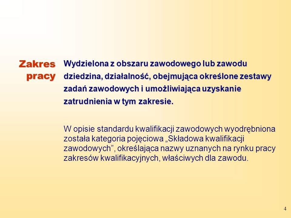 5 (1) Układ umiejętności, wiadomości i cech psychofizycznych, niezbędnych do wykonywania zadań zawodowych, wchodzących w skład zawodu.