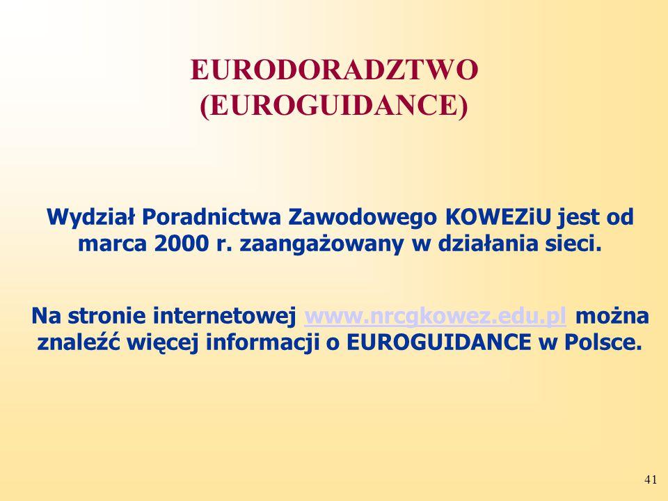 41 Wydział Poradnictwa Zawodowego KOWEZiU jest od marca 2000 r.