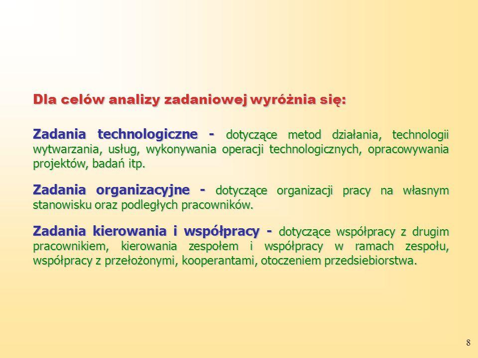 8 Zadania technologiczne - dotyczące metod działania, technologii wytwarzania, usług, wykonywania operacji technologicznych, opracowywania projektów, badań itp.