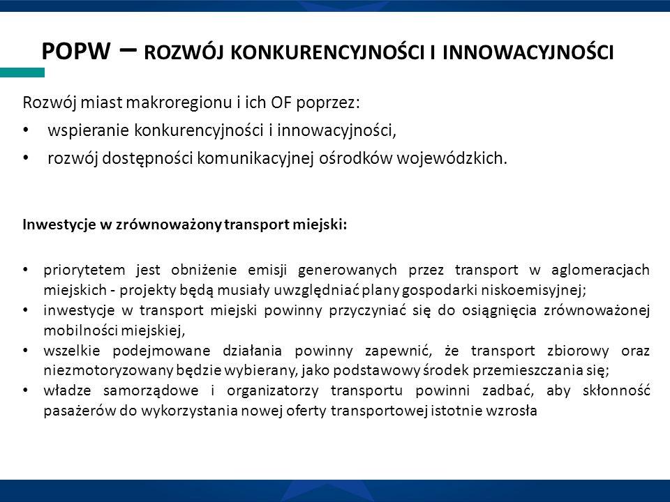 POPW – ROZWÓJ KONKURENCYJNOŚCI I INNOWACYJNOŚCI Rozwój miast makroregionu i ich OF poprzez: wspieranie konkurencyjności i innowacyjności, rozwój dostę