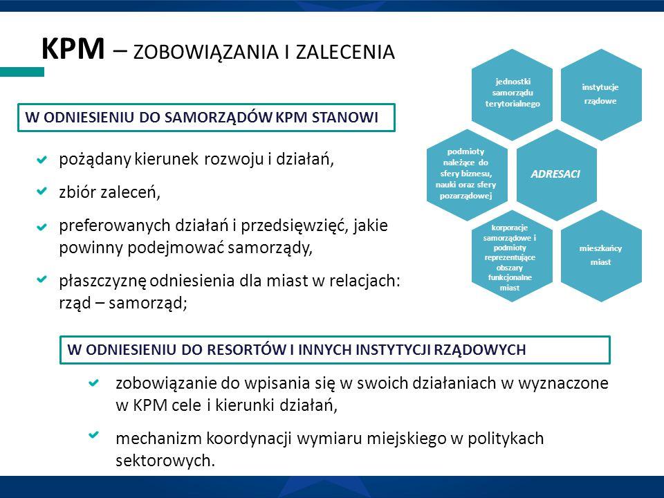 POPW – ROZWÓJ KONKURENCYJNOŚCI I INNOWACYJNOŚCI Rozwój miast makroregionu i ich OF poprzez: wspieranie konkurencyjności i innowacyjności, rozwój dostępności komunikacyjnej ośrodków wojewódzkich.