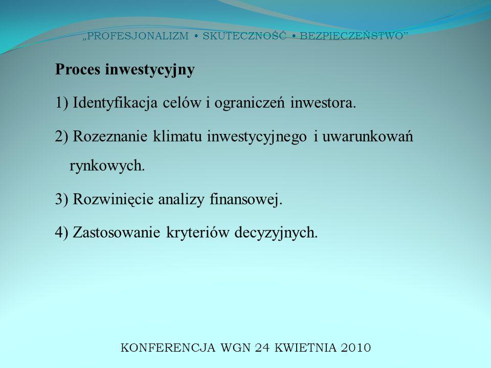 """"""" PROFESJONALIZM SKUTECZNOŚĆ BEZPIECZEŃSTWO """" Proces inwestycyjny 1) Identyfikacja celów i ograniczeń inwestora. 2) Rozeznanie klimatu inwestycyjnego"""