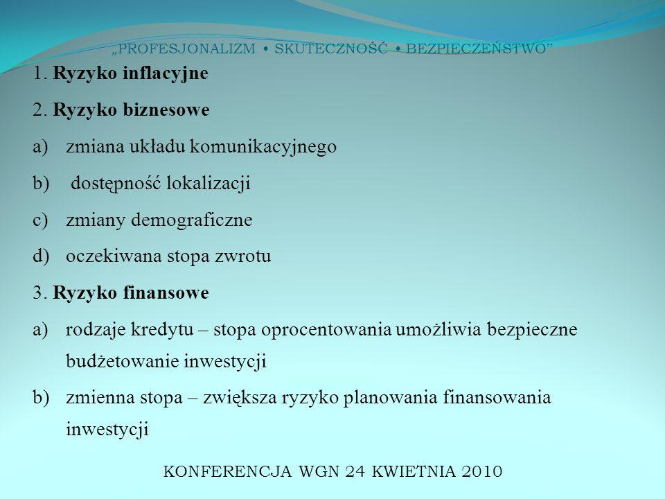 """"""" PROFESJONALIZM SKUTECZNOŚĆ BEZPIECZEŃSTWO 1. Ryzyko inflacyjne 2."""