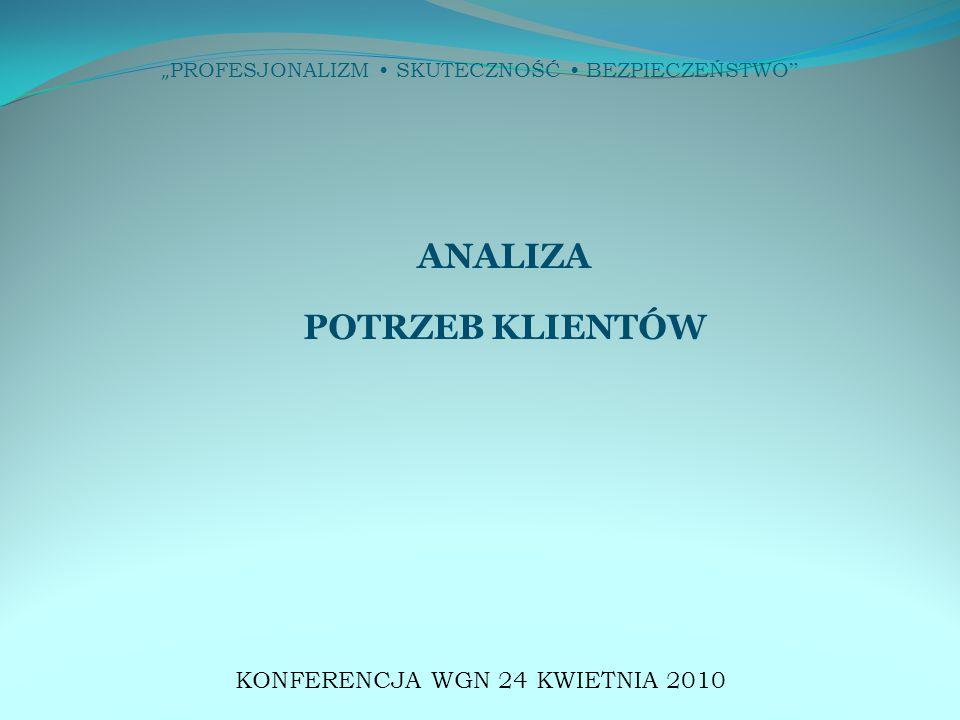 """"""" PROFESJONALIZM SKUTECZNOŚĆ BEZPIECZEŃSTWO """" ANALIZA POTRZEB KLIENTÓW KONFERENCJA WGN 24 KWIETNIA 2010"""