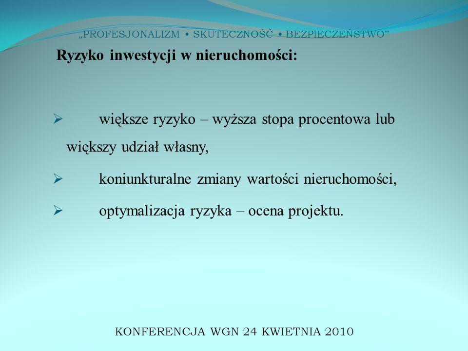 """"""" PROFESJONALIZM SKUTECZNOŚĆ BEZPIECZEŃSTWO 1.Ryzyko inflacyjne 2."""