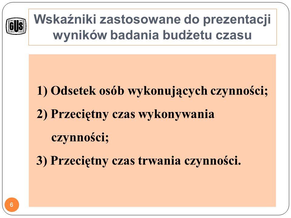 1) Odsetek osób wykonujących czynności Udział liczby osób wykonujących konkretną czynność w czasie badania w liczbie wszystkich osób (w %).